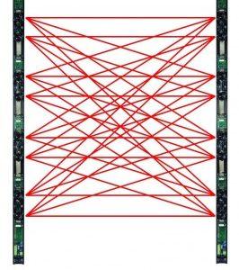 MITECH Protezioni perimetrali per esterno