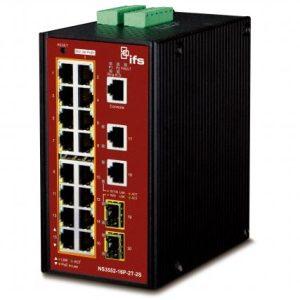 IFS Network