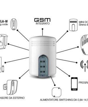 CT7 – LA CENTRALINA ANTIFURTO ALL IN ONE WIRELESS CON GSM INTEGRATO
